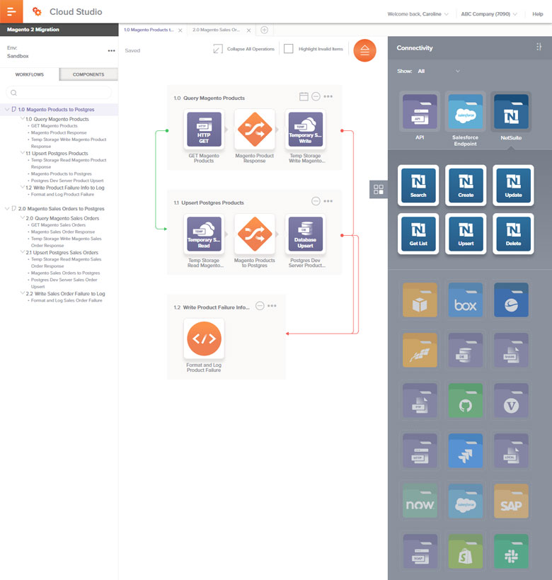 Jitterbit Cloud Studio showing a flow of information from Magento to Postgres database.