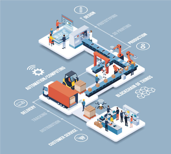 manufacturing-4.0-supply-chain