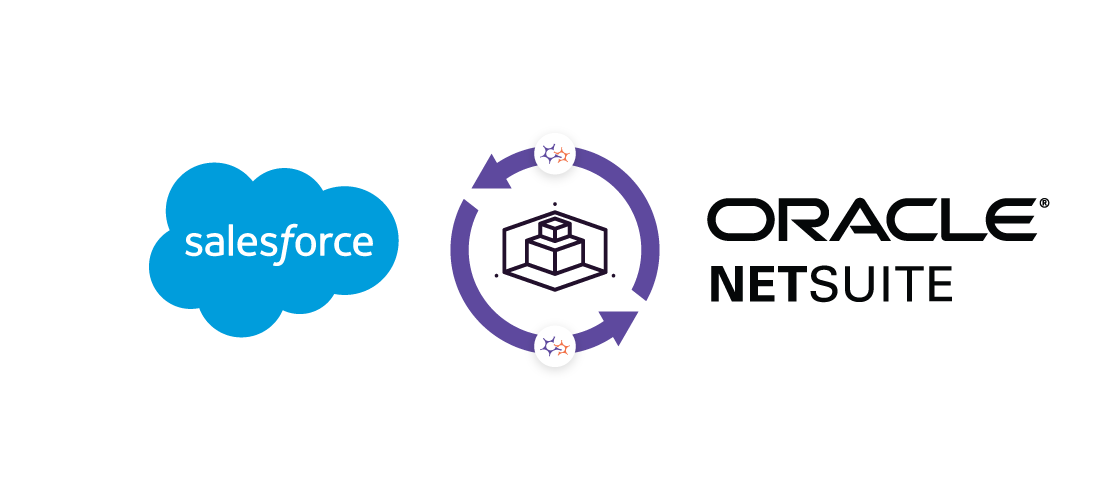 salesforce-to-netsuite