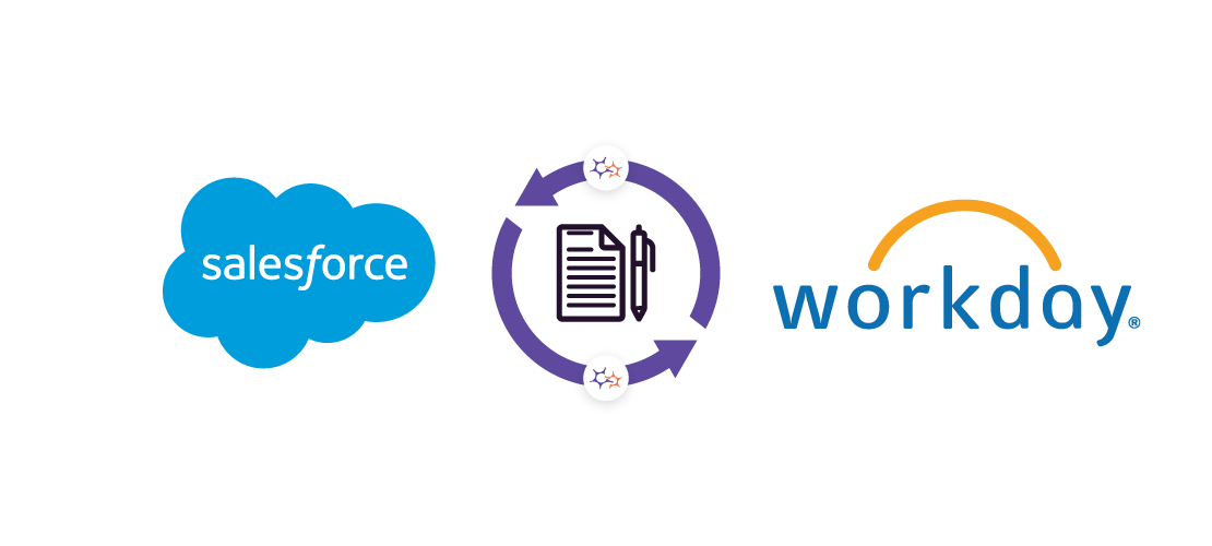 salesforce-to-workday
