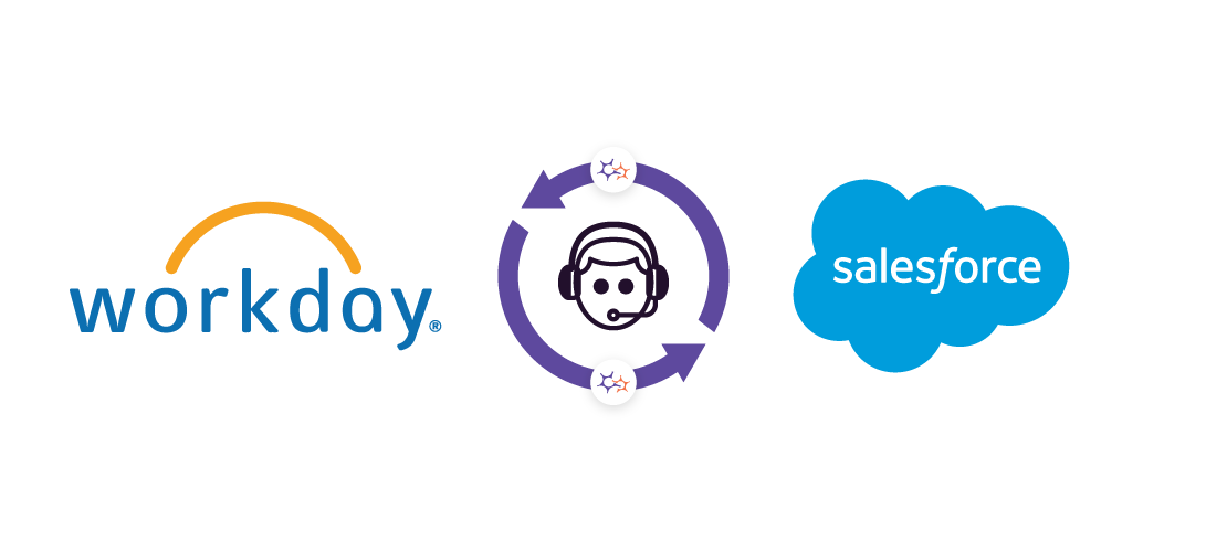workday-to-salesforce