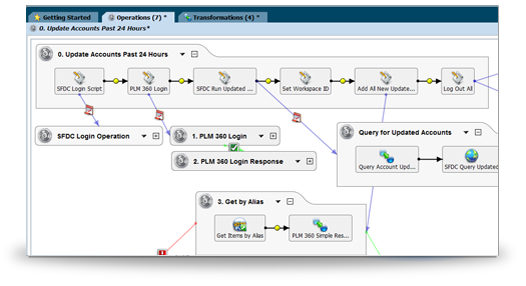 Autodesk integration and business process automation