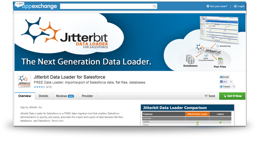 Salesforce integration with Jitterbit Data Loader