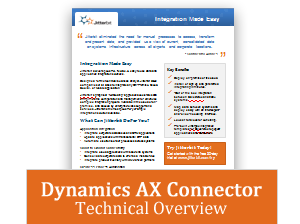 Dynamics AX Technical Overview
