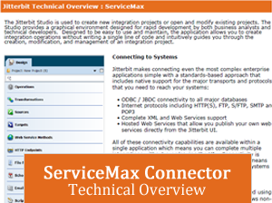 ServiceMax Technical Overview