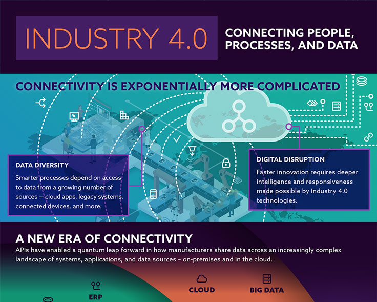 industry-4.0-connectivity